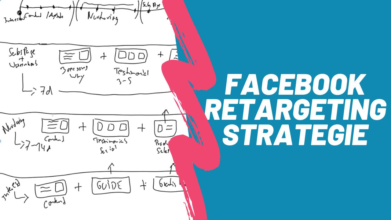 FB retargeting strategie