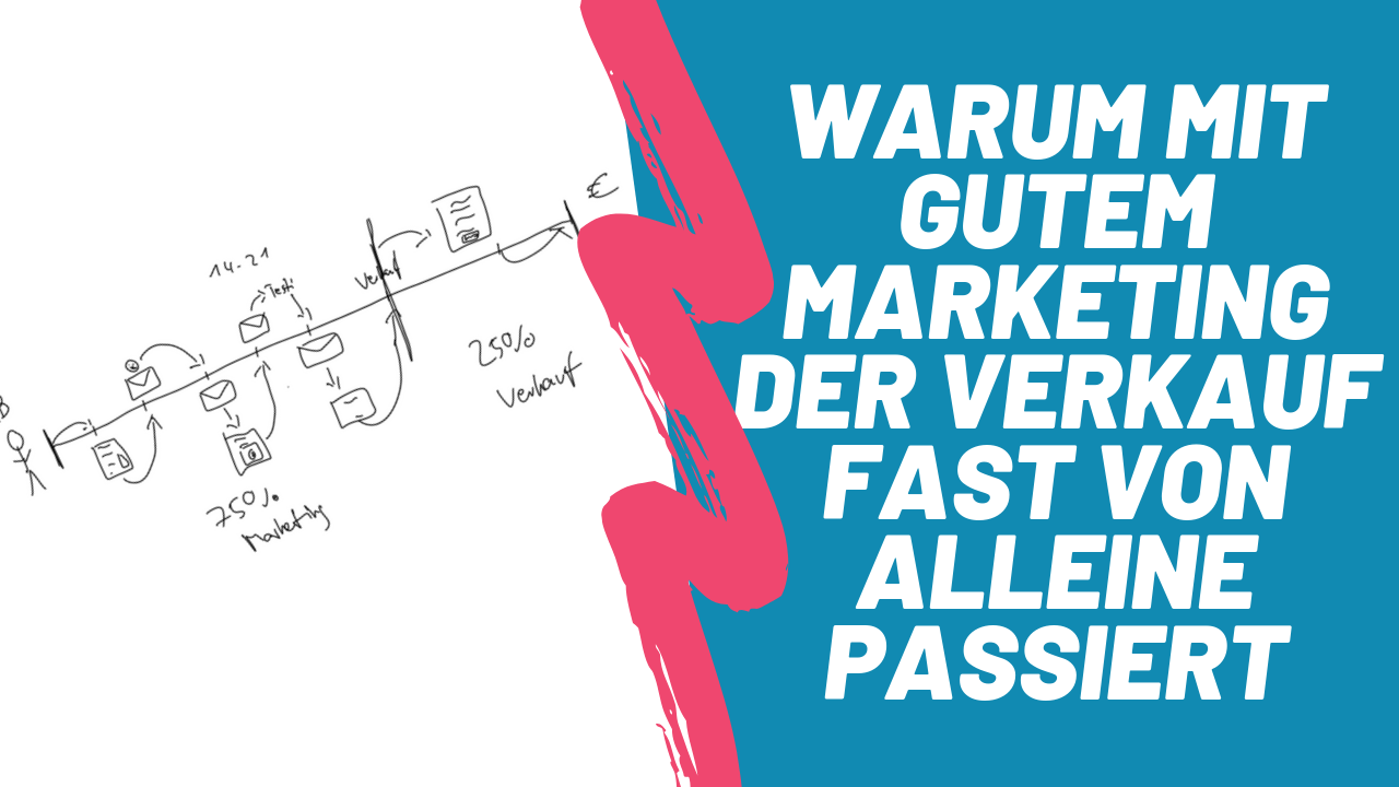 marketing verkauf